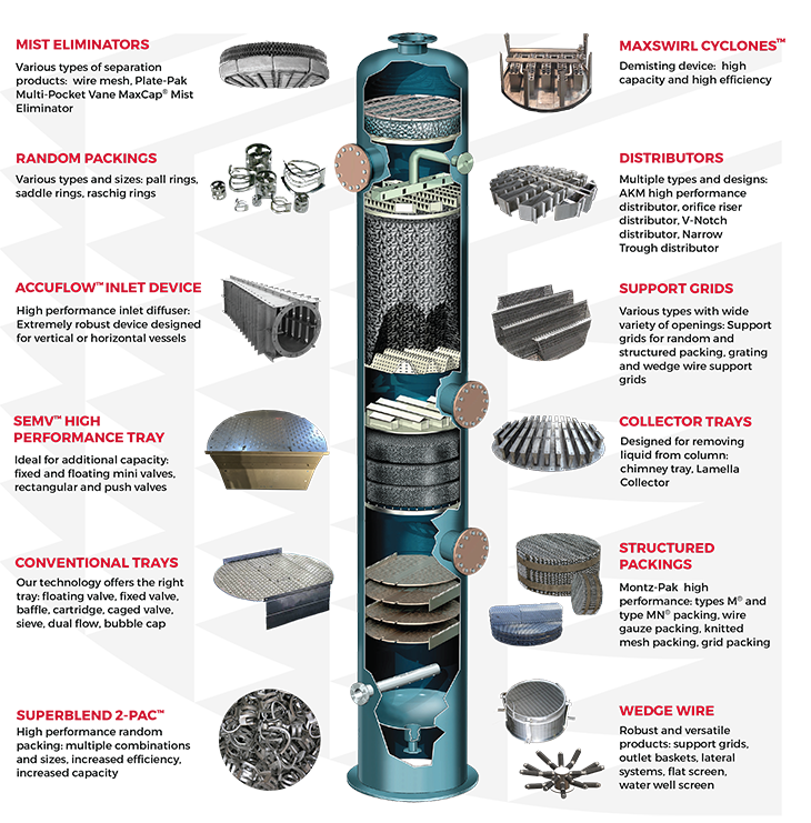 process tower internal components